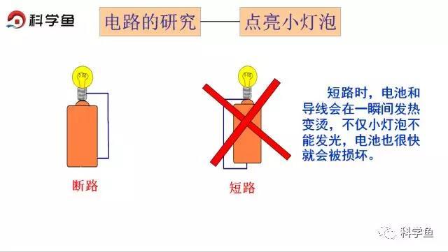 小灯泡不亮,说明灯泡中没有( )通过. 第三课:简单电路 1.